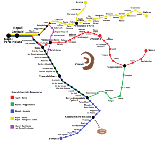 Map of the Circumvesuviana rail lines showing our circle tour of Mt. Vesuvius on the way to Sorrento.